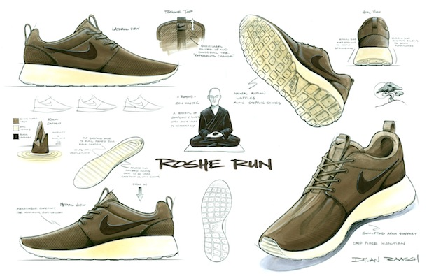 ROSHE ONE (NOT for RUNNING) - FAQs (pg1) (NO BUYING/SELLING/TRADING